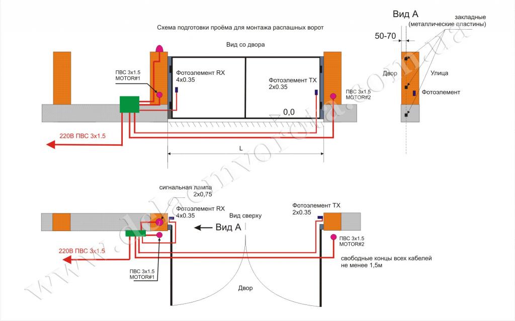 Схема подключения распашных ворот