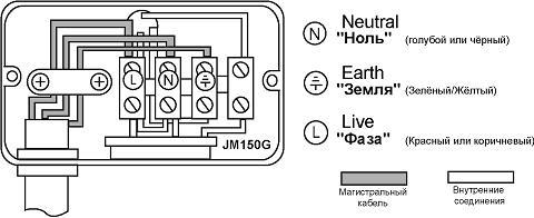 Схема подключения заземляющего провода