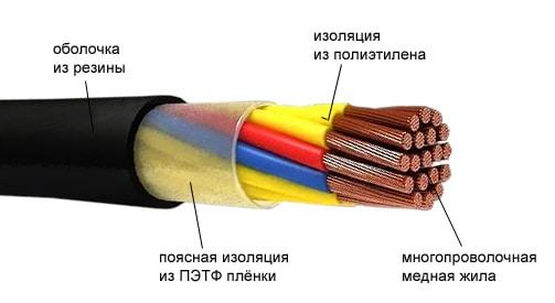 Кабель для кран-балки КУПР