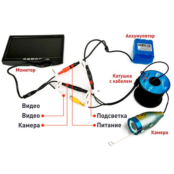 Что входит в комплект подводной камеры для рыбалки