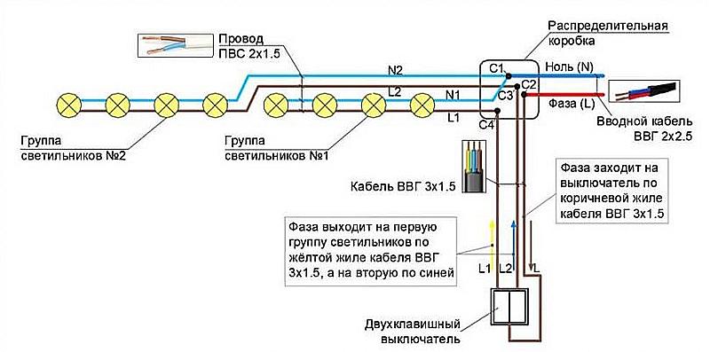 Вариант схемы электротрассы под натяжным потолоком