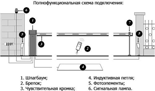 Общая схема подключения ворот с индукционной петлей
